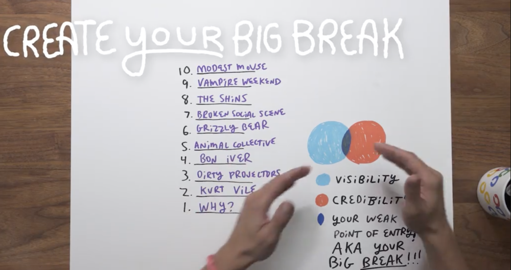 From Andy J. Pizza's Skillshare Original, Make Creativity Your Career: Six Exercises to Create a Successful Side Project
