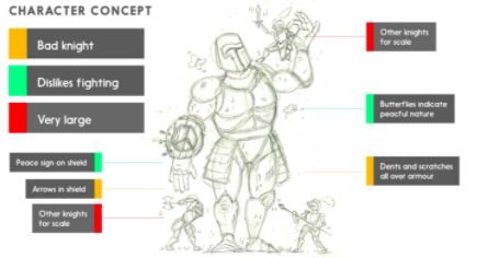 This character concept shows how thinking through the elements of a character's backstory can influence the ultimate character design drawing.
