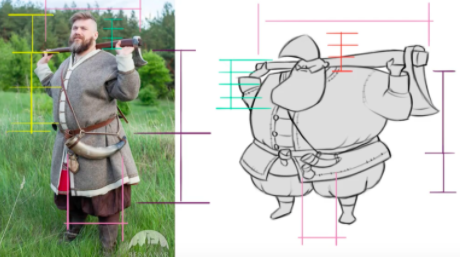 Good character design tends to exaggerate certain features—like the axe, beard, and body size of this character.