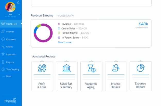 The FreshBooks dashboard gives a snapshot of your business finances.