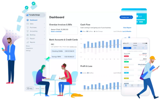 Wave helps millions of small business owners manage their finances.