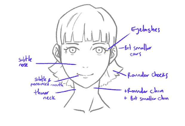 This infographic shows each component of a female anime character's face.