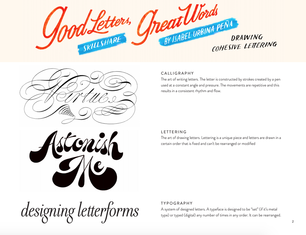 The different types of hand lettering, illustrated.