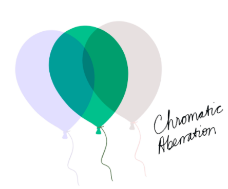 This simple image demonstrates the chromatic aberration filter, which distorts an image using color.