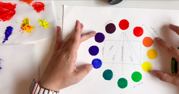 Different colors of paint are used to make a basic color wheel.