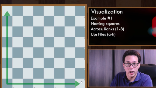 Get great tips on your game from this chess whiz and you'll be getting to checkmate in no time.