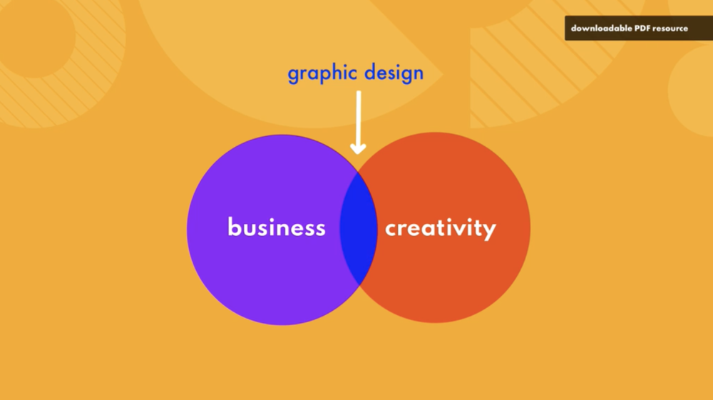 """Image from Lindsay Marsh's Skillshare class """"How to Become a Graphic Designer"""""""