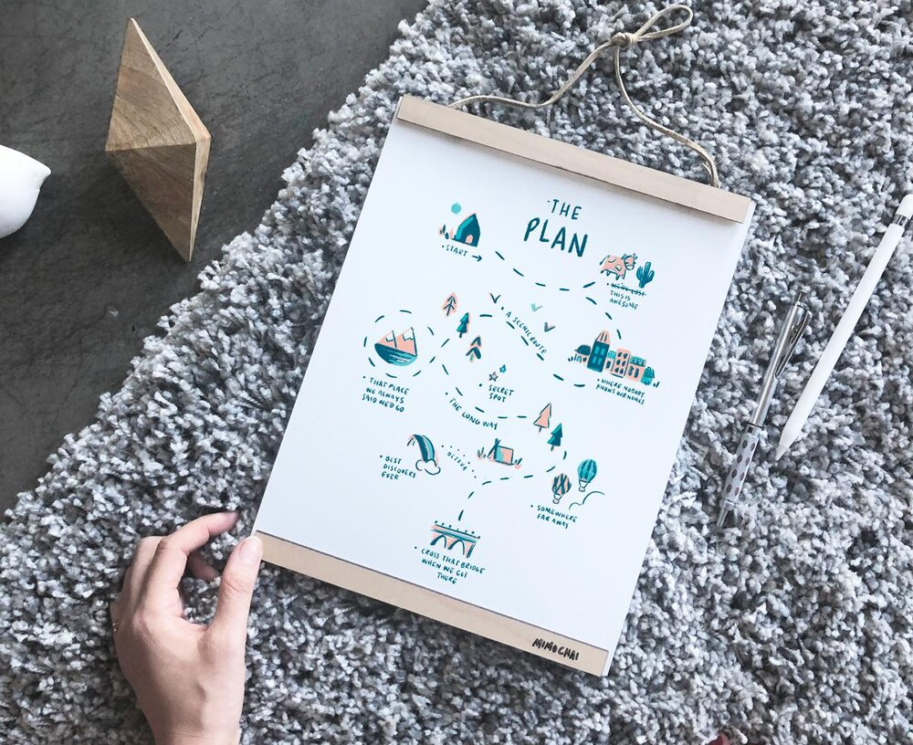 Photo from Top Teacher Mimi Chao's class    Mark Your Memories: Make an Illustrated Milestone Map, A Creative Exercise for Any Level   .